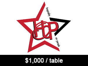 1000 per table -