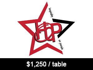 1250 per table -